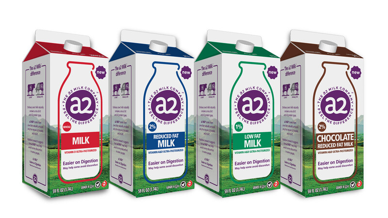 A2 Milk grows 160% in the USA